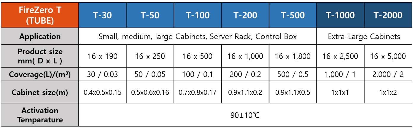 Table-Product-Specification